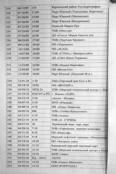образец заполнения training record book